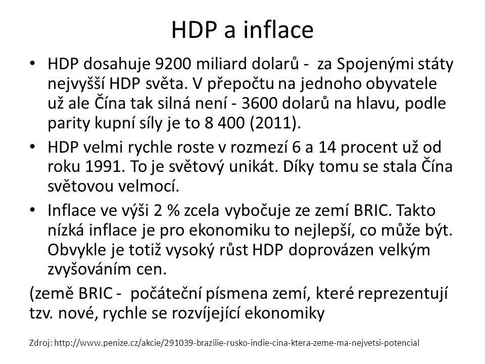 HDP a inflace HDP dosahuje 9200 miliard dolarů - za Spojenými státy nejvyšší HDP světa.