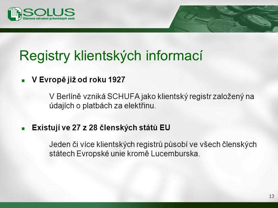 Registry klientských informací V Evropě již od roku 1927 V Berlíně vzniká SCHUFA jako klientský registr založený na údajích o platbách za elektřinu. E