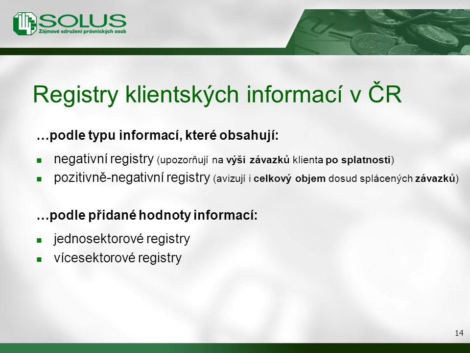 Registry klientských informací v ČR …podle typu informací, které obsahují: negativní registry (upozorňují na výši závazků klienta po splatnosti) pozit