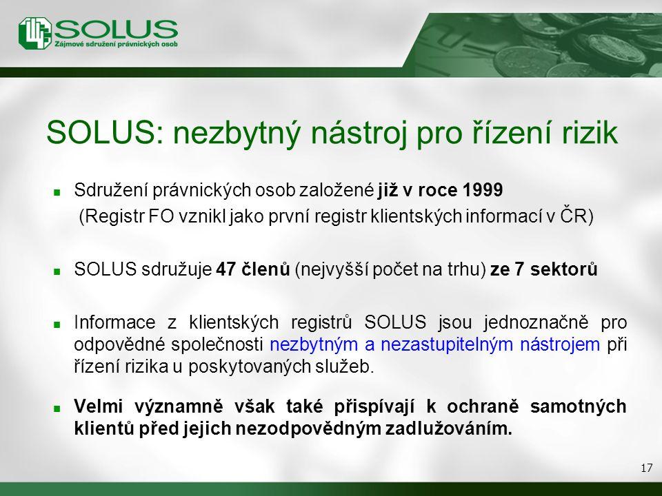 SOLUS: nezbytný nástroj pro řízení rizik Sdružení právnických osob založené již v roce 1999 (Registr FO vznikl jako první registr klientských informací v ČR) SOLUS sdružuje 47 členů (nejvyšší počet na trhu) ze 7 sektorů Informace z klientských registrů SOLUS jsou jednoznačně pro odpovědné společnosti nezbytným a nezastupitelným nástrojem při řízení rizika u poskytovaných služeb.