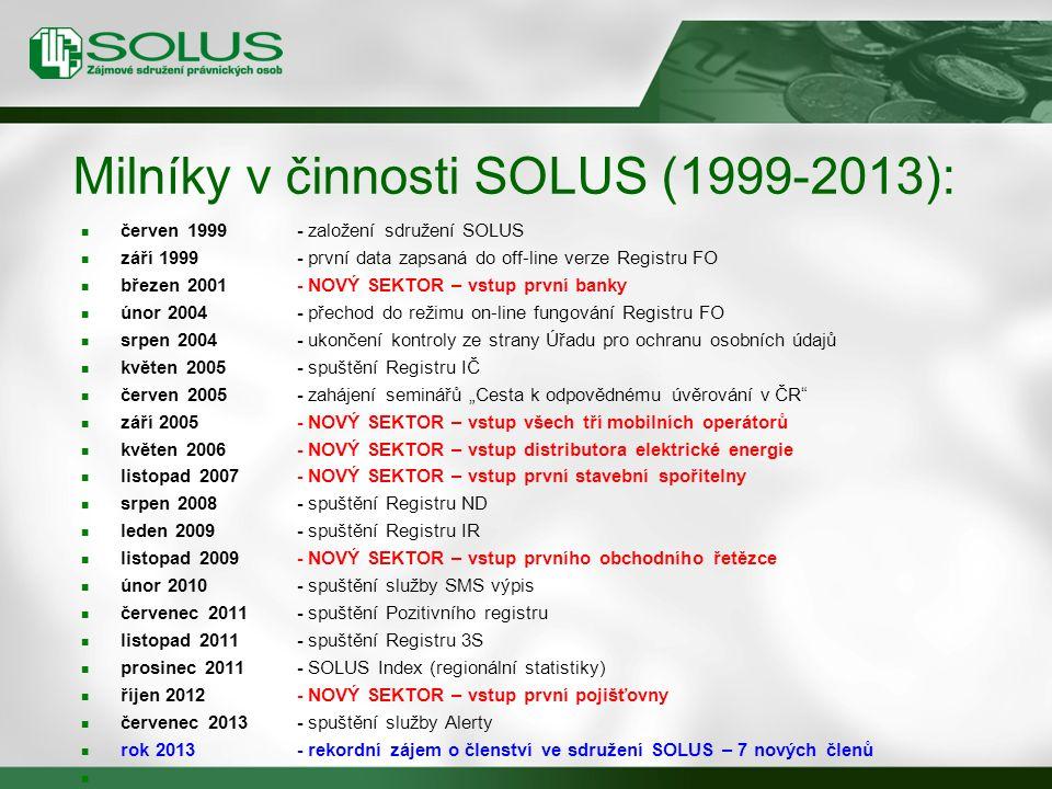 Milníky v činnosti SOLUS (1999-2013): červen 1999 - založení sdružení SOLUS září 1999 - první data zapsaná do off-line verze Registru FO březen 2001 -