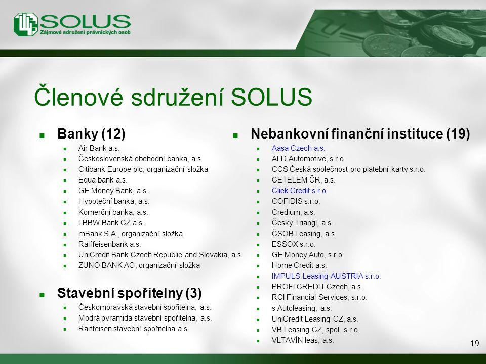 Členovésdružení SOLUS Banky (12) Air Bank a.s. Československá obchodní banka, a.s. Citibank Europe plc, organizační složka Equa bank a.s. GE Money Ban