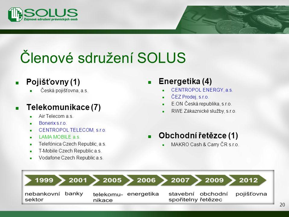 Členovésdružení SOLUS Pojišťovny (1) Česká pojišťovna, a.s. Telekomunikace (7) Air Telecom a.s. Bonerix s.r.o. CENTROPOL TELECOM, s.r.o. LAMA MOBILE a