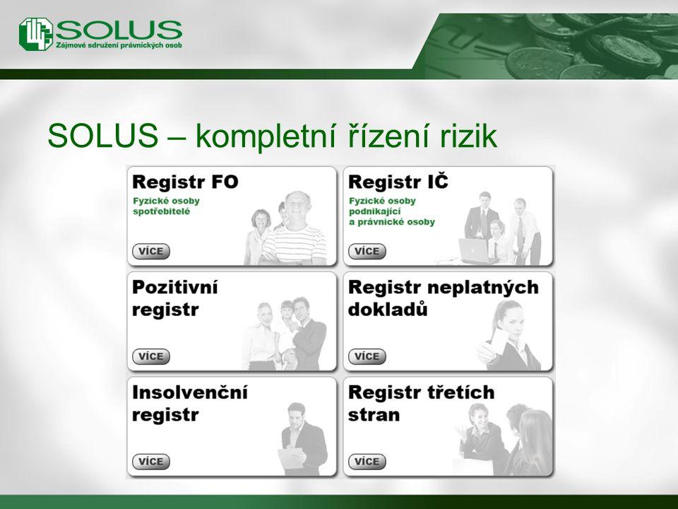 SOLUS – kompletní řízení rizik