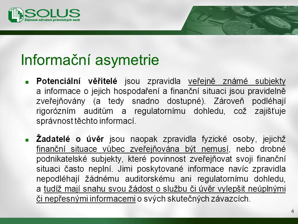 Registry klientských informací v ČR Česká národní banka (www.cnb.cz)www.cnb.cz Centrální registr úvěrů (právnické osoby a fyzické osoby podnikatelé) SOLUS (www.solus.cz)www.solus.cz Registr FO, Registr IČ, Pozitivní registr Registr neplatných dokladů, Insolvenční registr, Registr třetích stran Czech Non-Banking Credit Bureau (www.cncb.cz)www.cncb.cz Nebankovní (NRKI) registr klientských informací Czech Banking Credit Bureau (www.cbcb.cz)www.cbcb.cz Bankovní (BRKI) registr klientských informací 15