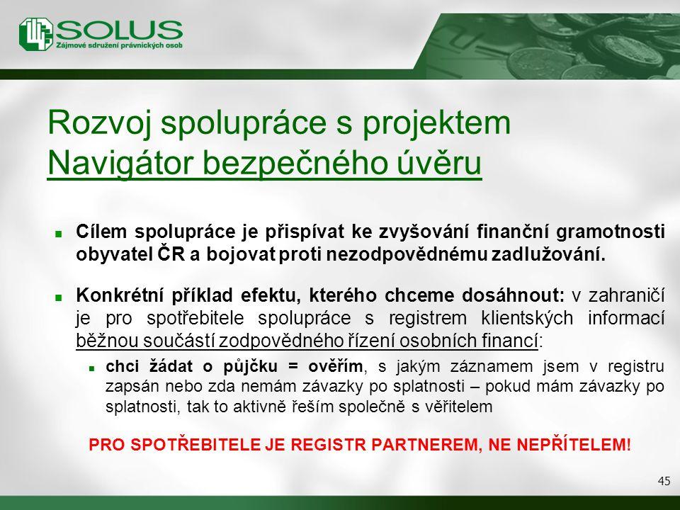 Rozvoj spolupráce s projektem Navigátor bezpečného úvěru 45 Cílem spolupráce je přispívat ke zvyšování finanční gramotnosti obyvatel ČR a bojovat proti nezodpovědnému zadlužování.