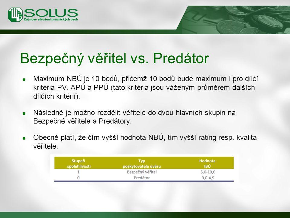 Bezpečný věřitel vs. Predátor Maximum NBÚ je 10 bodů, přičemž 10 bodů bude maximum i pro dílčí kritéria PV, APÚ a PPÚ (tato kritéria jsou váženým prům