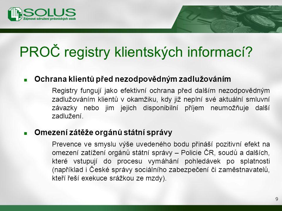 PROČ registry klientských informací? Ochrana klientů před nezodpovědným zadlužováním Registry fungují jako efektivní ochrana před dalším nezodpovědným