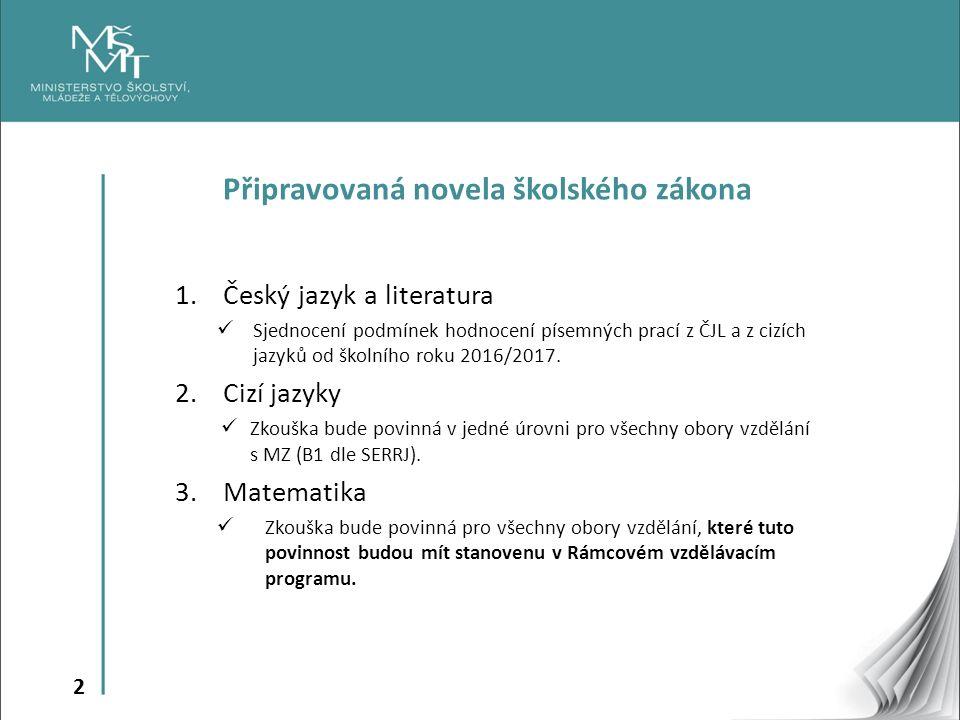 3 Připravovaná novela školského zákona 4.Nepovinné zkoušky ve společné části MZ Od 2017 Matematika+.