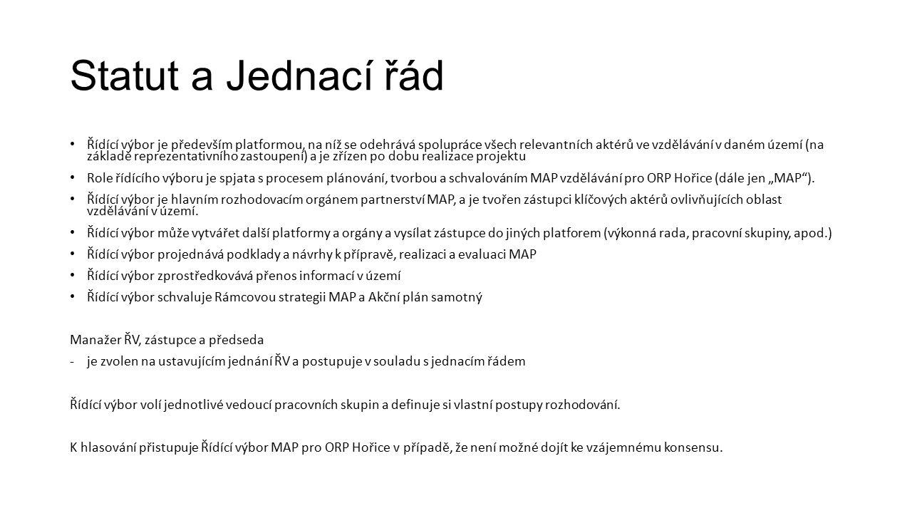 Projekt Tvorba MAP v území ORP Hořice Jaké aktivity budou v projektu realizovány.
