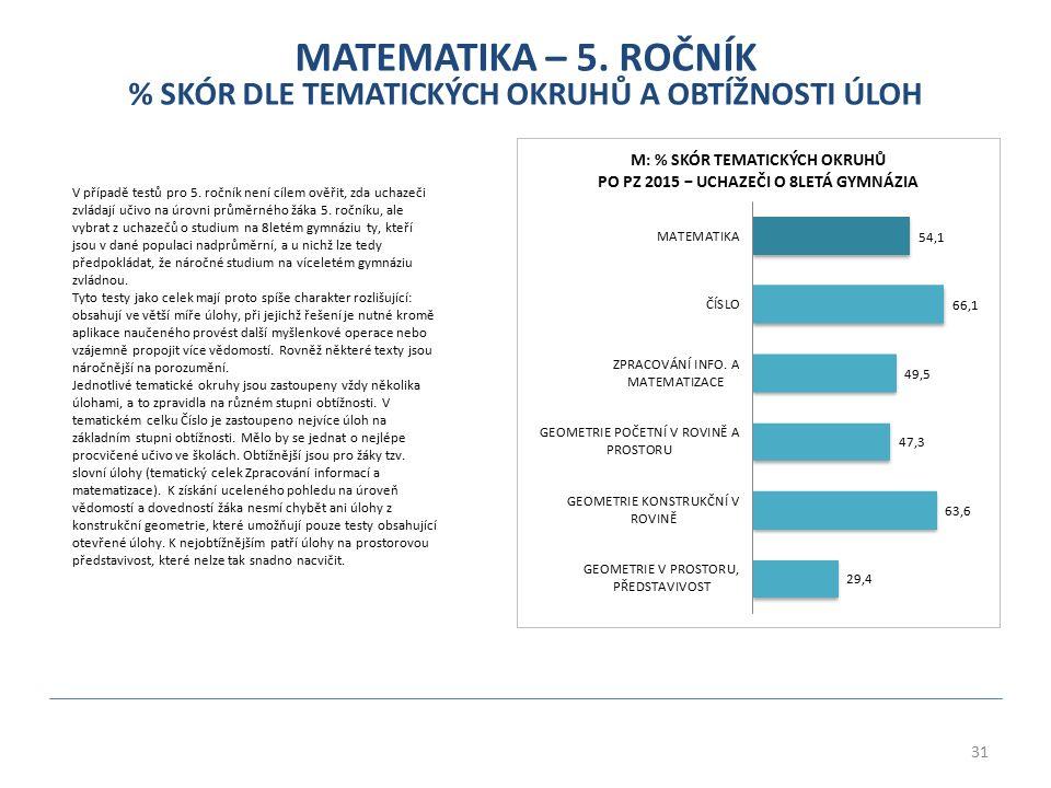 31 MATEMATIKA – 5. ROČNÍK % SKÓR DLE TEMATICKÝCH OKRUHŮ A OBTÍŽNOSTI ÚLOH V případě testů pro 5. ročník není cílem ověřit, zda uchazeči zvládají učivo