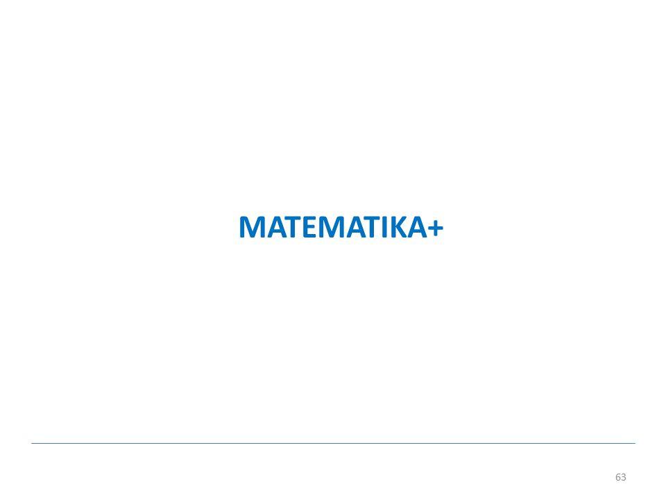 63 MATEMATIKA+