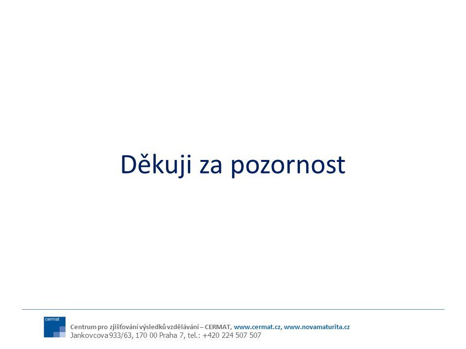 Centrum pro zjišťování výsledků vzdělávání – CERMAT, www.cermat.cz, www.novamaturita.cz Jankovcova 933/63, 170 00 Praha 7, tel.: +420 224 507 507 Děku