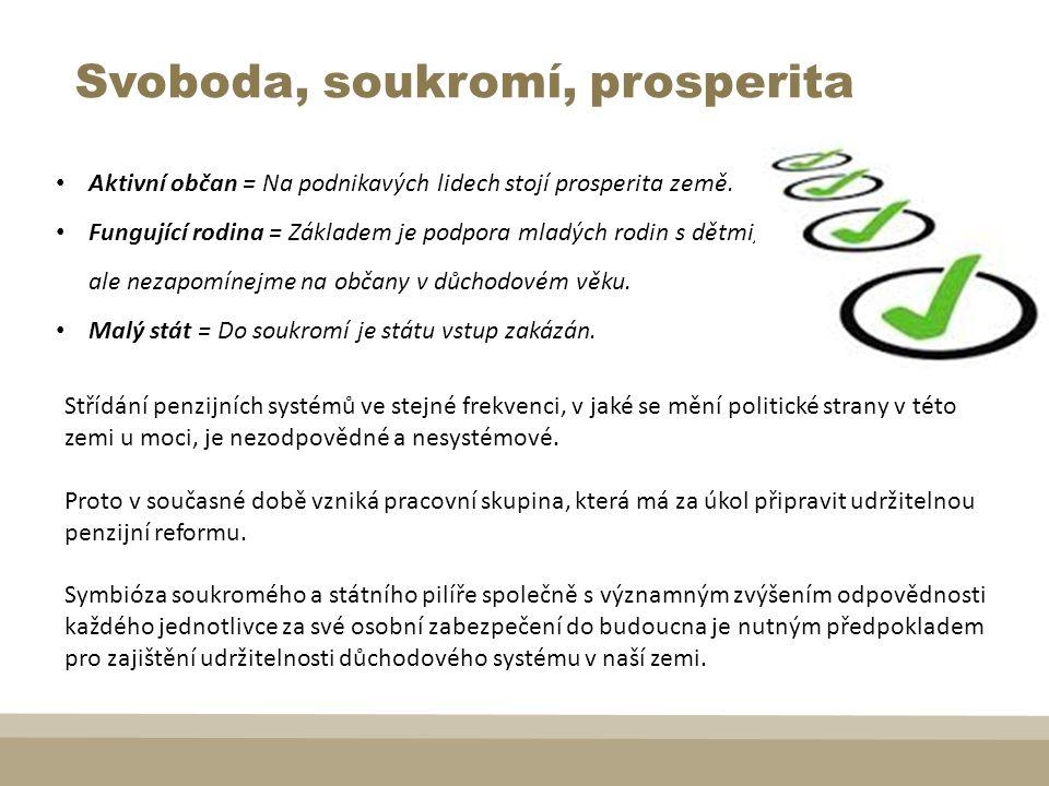 Svoboda, soukromí, prosperita Aktivní občan = Na podnikavých lidech stojí prosperita země.
