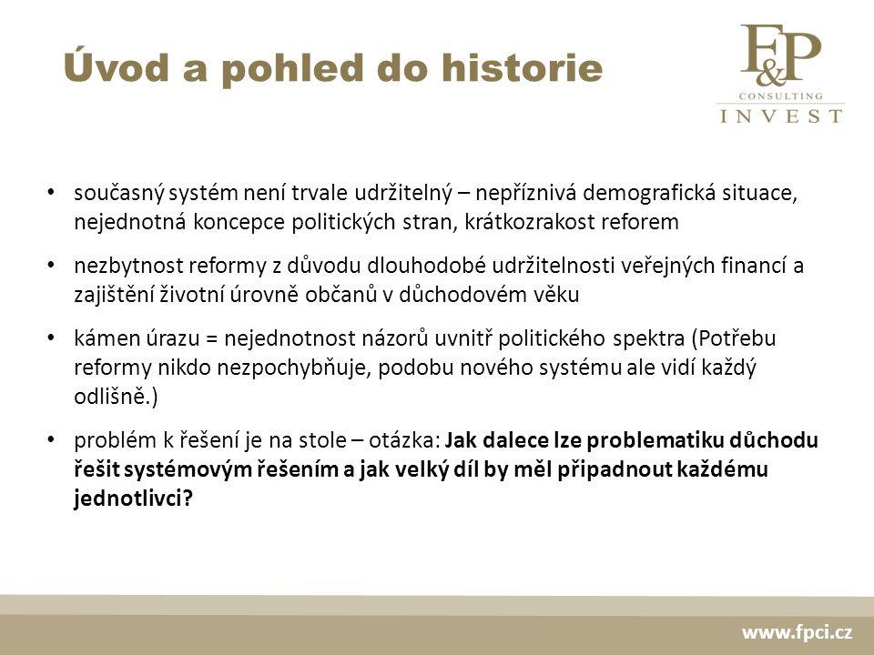 www.fpci.cz současný systém není trvale udržitelný – nepříznivá demografická situace, nejednotná koncepce politických stran, krátkozrakost reforem nezbytnost reformy z důvodu dlouhodobé udržitelnosti veřejných financí a zajištění životní úrovně občanů v důchodovém věku kámen úrazu = nejednotnost názorů uvnitř politického spektra (Potřebu reformy nikdo nezpochybňuje, podobu nového systému ale vidí každý odlišně.) problém k řešení je na stole – otázka: Jak dalece lze problematiku důchodu řešit systémovým řešením a jak velký díl by měl připadnout každému jednotlivci?