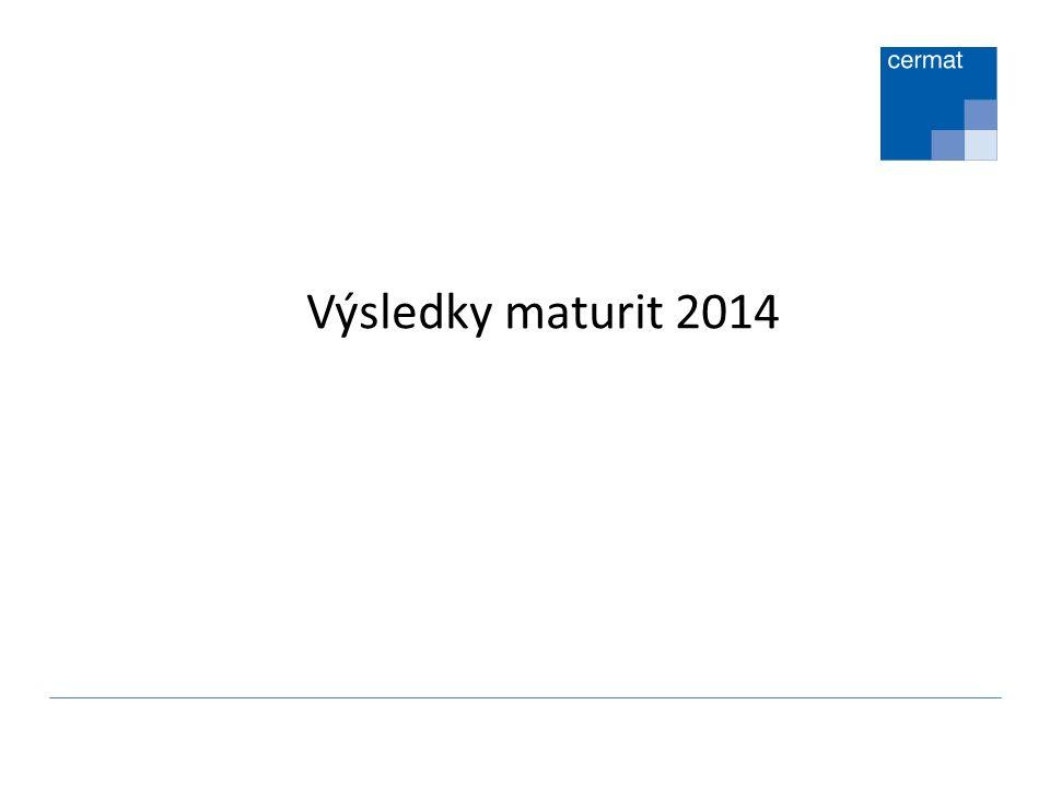 Výsledky maturit 2014