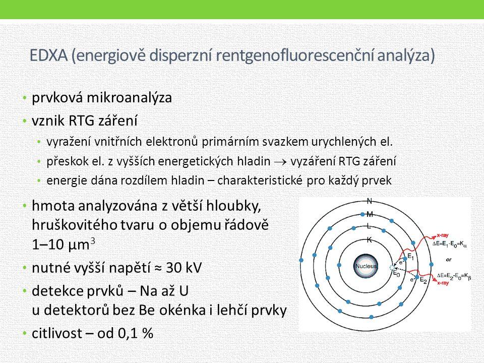 EDXA (energiově disperzní rentgenofluorescenční analýza) prvková mikroanalýza vznik RTG záření vyražení vnitřních elektronů primárním svazkem urychlených el.