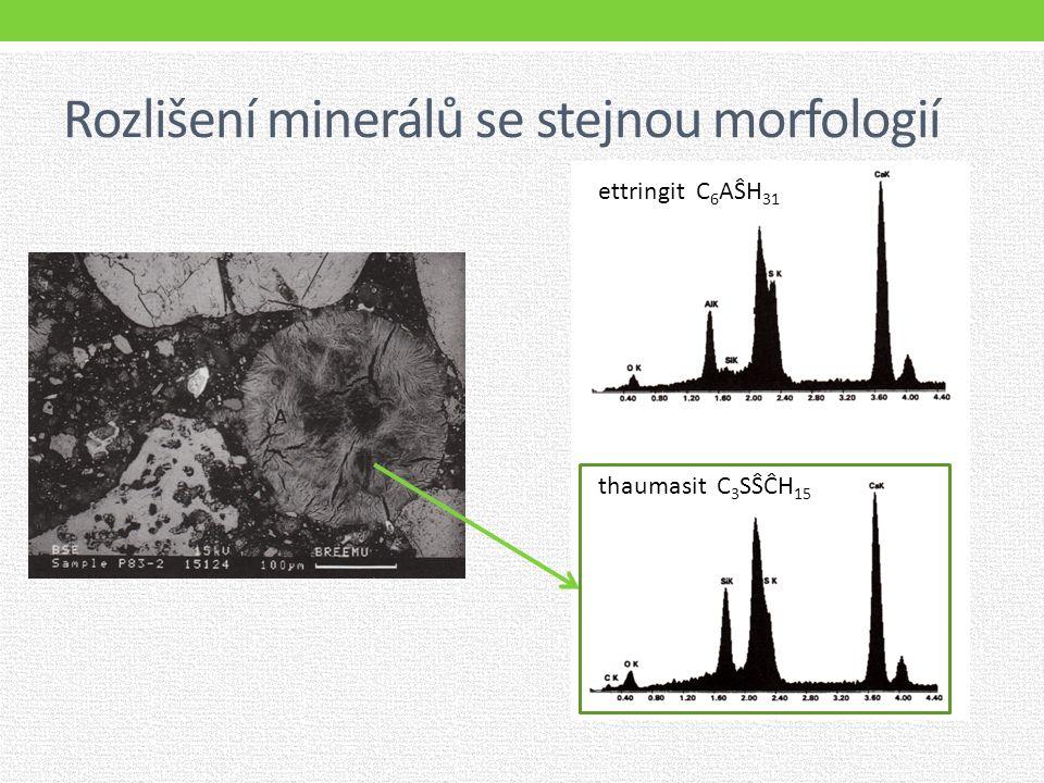 Rozlišení minerálů se stejnou morfologií ettringit C 6 AŜH 31 thaumasit C 3 SŜĈH 15