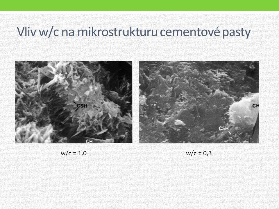 Vliv w/c na mikrostrukturu cementové pasty w/c = 1,0w/c = 0,3