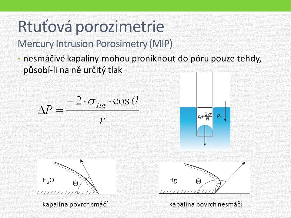 Rtuťová porozimetrie Mercury Intrusion Porosimetry (MIP) nesmáčivé kapaliny mohou proniknout do póru pouze tehdy, působí-li na ně určitý tlak kapalina povrch smáčíkapalina povrch nesmáčí H2OH2OHg