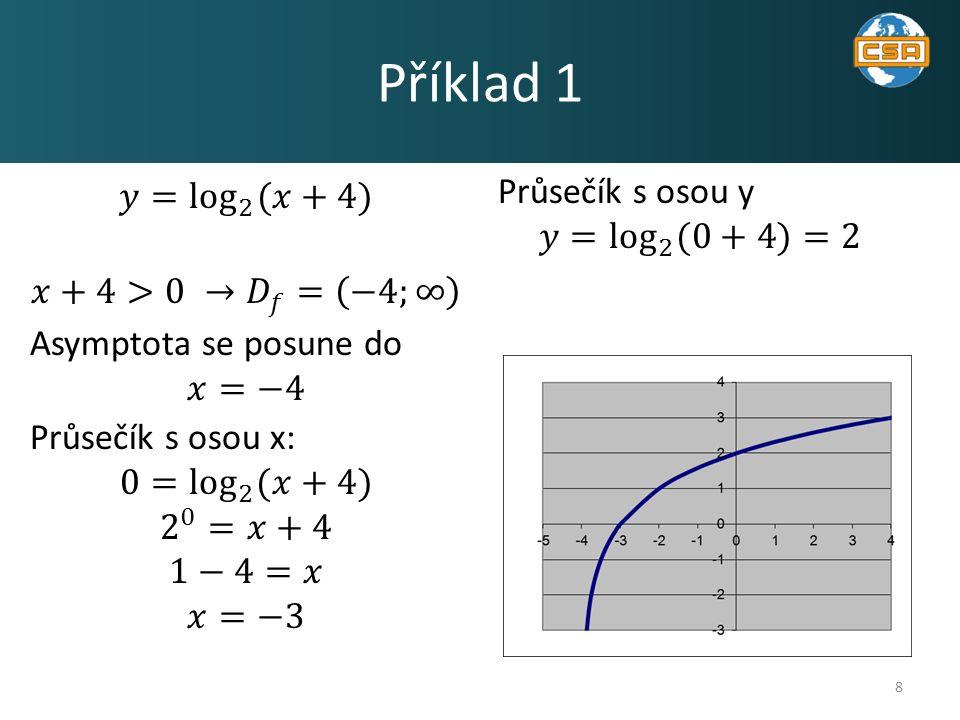8 Příklad 1