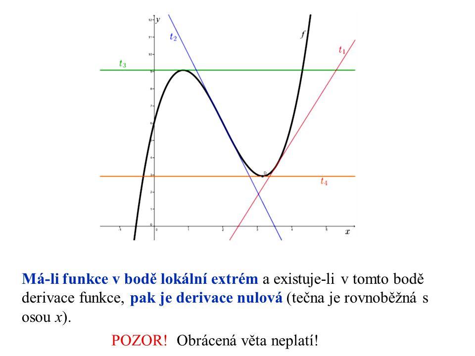 Má-li funkce v bodě lokální extrém a existuje-li v tomto bodě derivace funkce, pak je derivace nulová (tečna je rovnoběžná s osou x).