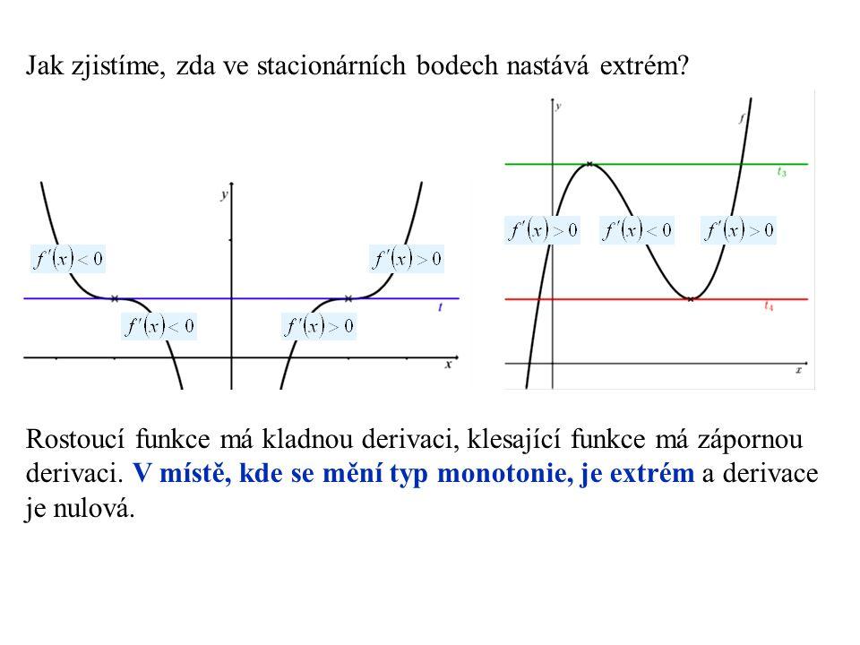Rostoucí funkce má kladnou derivaci, klesající funkce má zápornou derivaci.