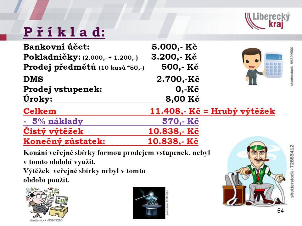 P ř í k l a d: Bankovní účet: 5.000,- Kč Pokladničky: (2.000,- + 1.200,-) 3.200,- Kč Prodej předmětů (10 kusů *50,-) 500,- Kč DMS 2.700,-Kč Prodej vstupenek: 0,-Kč Úroky: 8,00 Kč Celkem 11.408,- Kč = Hrubý výtěžek - 5% náklady 570,- Kč Čistý výtěžek 10.838,- Kč Konečný zůstatek: 10.838,- Kč Konání veřejné sbírky formou prodejem vstupenek, nebyl v tomto období využit.