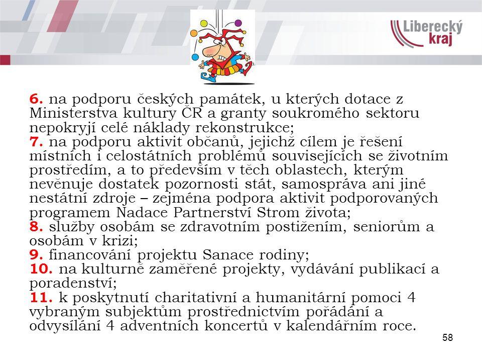58 6. na podporu českých památek, u kterých dotace z Ministerstva kultury ČR a granty soukromého sektoru nepokryjí celé náklady rekonstrukce; 7. na po