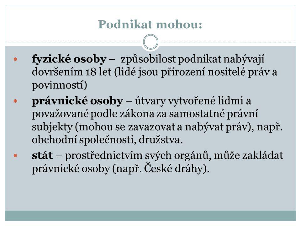 Příklad: Vytvořte plnou moc pro: JUDr.Tomáše Smolíka narozeného 16.