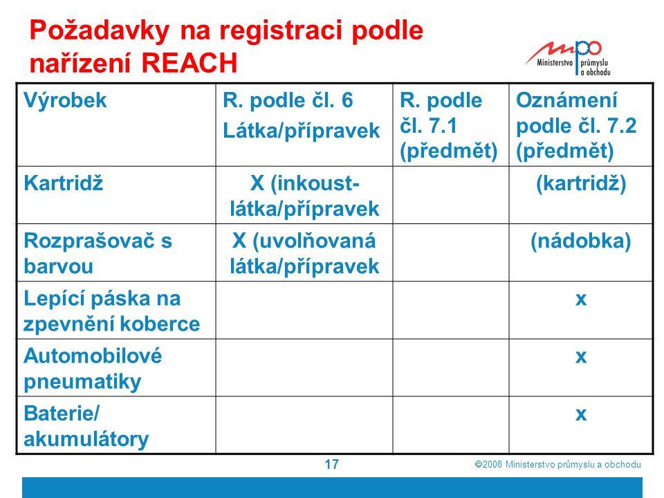  2008  Ministerstvo průmyslu a obchodu 17 Požadavky na registraci podle nařízení REACH VýrobekR.