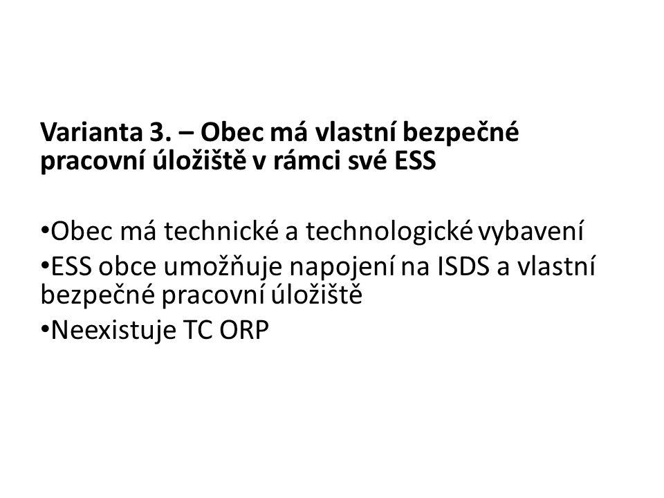 Varianta 3.