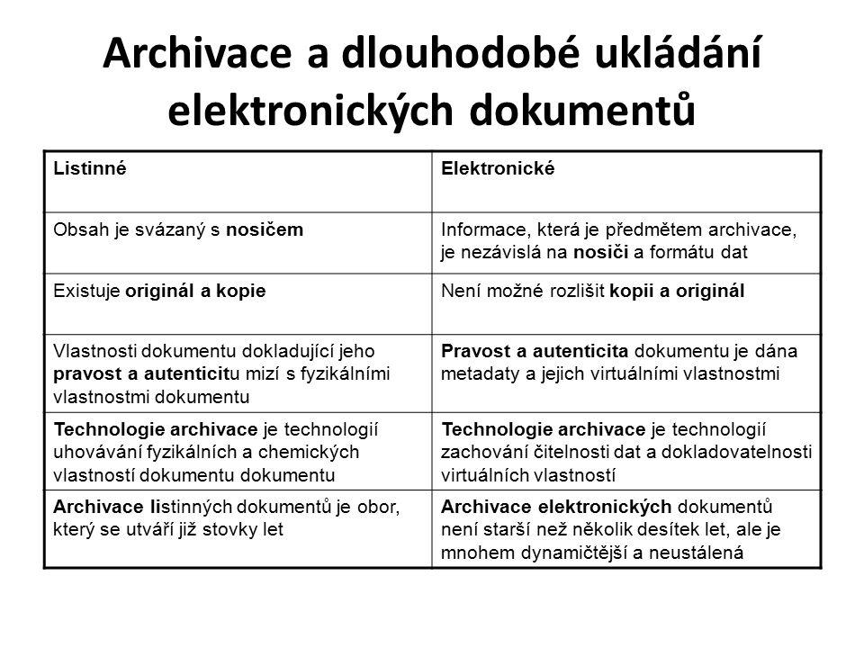 Archivace a dlouhodobé ukládání elektronických dokumentů ListinnéElektronické Obsah je svázaný s nosičemInformace, která je předmětem archivace, je nezávislá na nosiči a formátu dat Existuje originál a kopieNení možné rozlišit kopii a originál Vlastnosti dokumentu dokladující jeho pravost a autenticitu mizí s fyzikálními vlastnostmi dokumentu Pravost a autenticita dokumentu je dána metadaty a jejich virtuálními vlastnostmi Technologie archivace je technologií uhovávání fyzikálních a chemických vlastností dokumentu dokumentu Technologie archivace je technologií zachování čitelnosti dat a dokladovatelnosti virtuálních vlastností Archivace listinných dokumentů je obor, který se utváří již stovky let Archivace elektronických dokumentů není starší než několik desítek let, ale je mnohem dynamičtější a neustálená