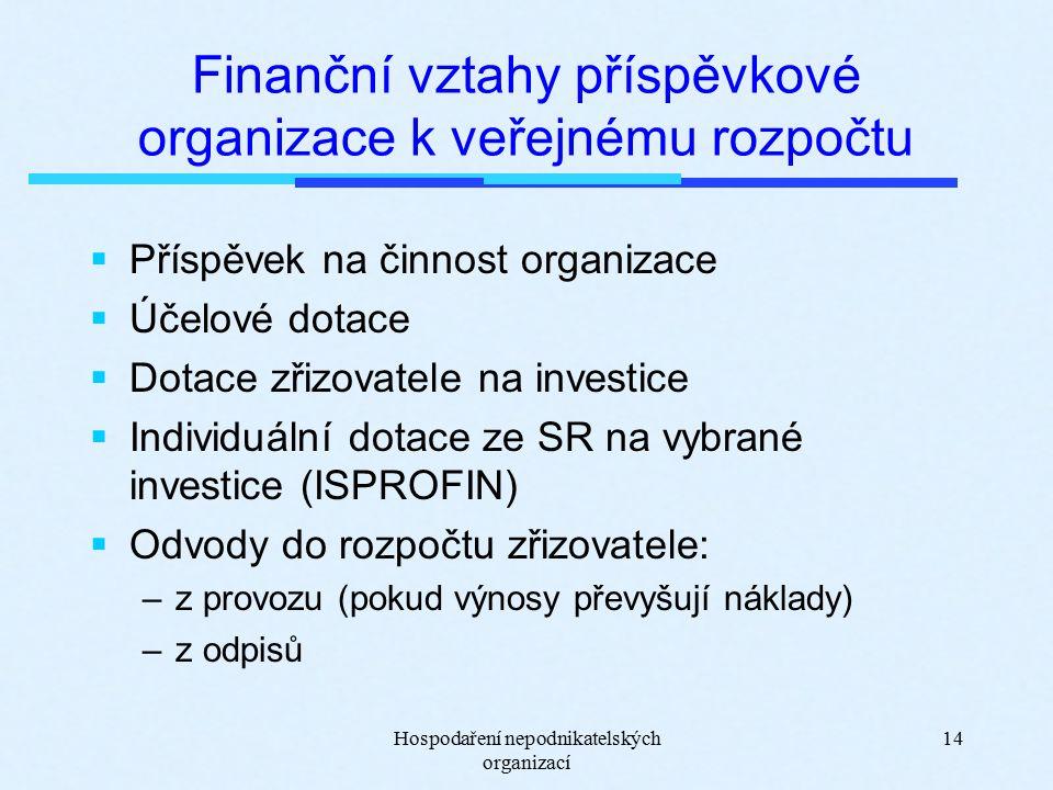Hospodaření nepodnikatelských organizací 14 Finanční vztahy příspěvkové organizace k veřejnému rozpočtu  Příspěvek na činnost organizace  Účelové dotace  Dotace zřizovatele na investice  Individuální dotace ze SR na vybrané investice (ISPROFIN)  Odvody do rozpočtu zřizovatele: –z provozu (pokud výnosy převyšují náklady) –z odpisů