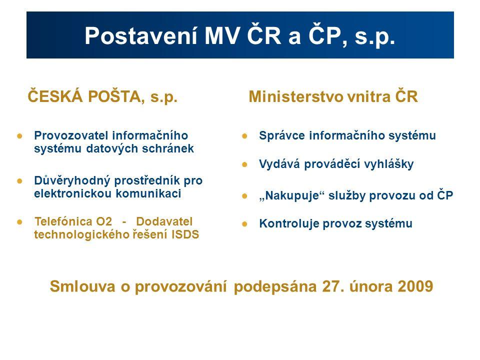 Česká pošta a datové schránky ●Česká pošta bude PROVOZOVATELEM systému na základě zákona a na základě smlouvy s Ministerstvem vnitra.