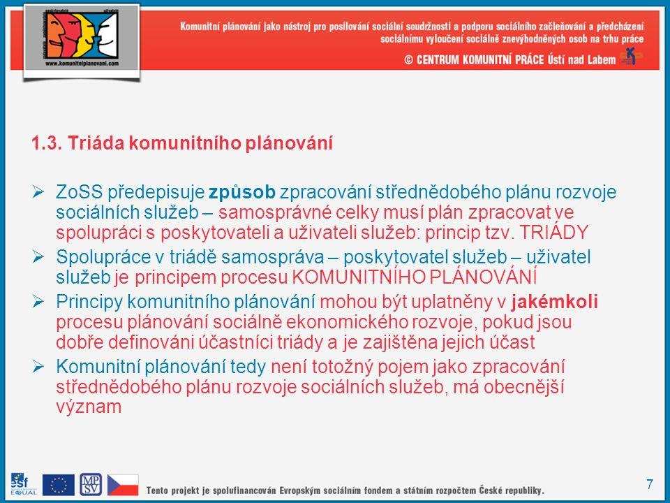 28 3.5.1.Jednání a vztahy v okruhu zadavatelů  Obce a kraje, mikroregiony, svazky obcí atd.