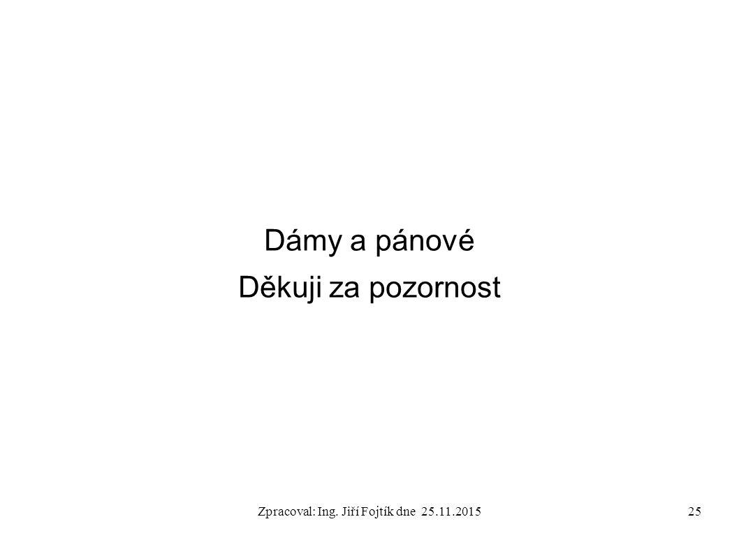 Dámy a pánové Děkuji za pozornost 25Zpracoval: Ing. Jiří Fojtík dne 25.11.2015