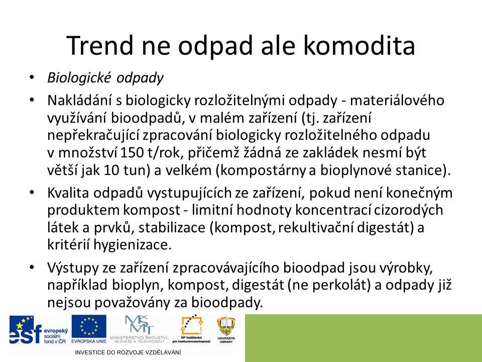 Trend ne odpad ale komodita Biologické odpady Nakládání s biologicky rozložitelnými odpady - materiálového využívání bioodpadů, v malém zařízení (tj.