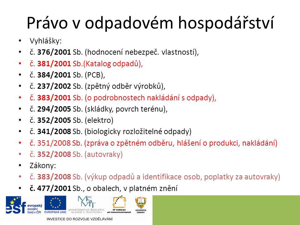 Právo v odpadovém hospodářství Vyhlášky: č. 376/2001 Sb.