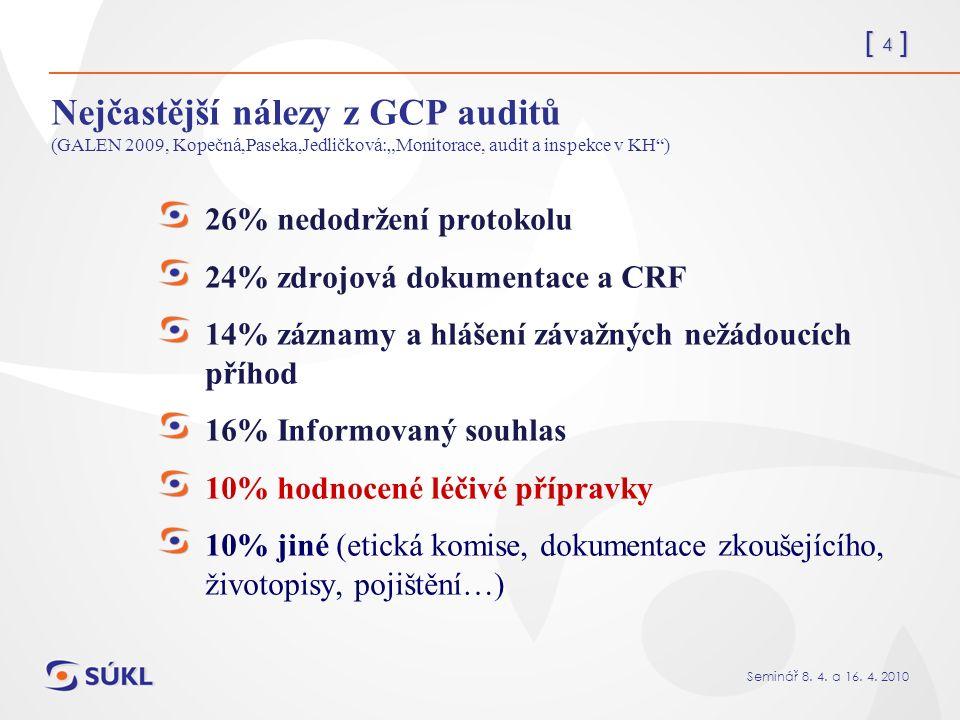 [ 35 ] Seminář 8.4. a 16. 4. 2010 Co je potřeba pro zahájení klinického hodnocení.