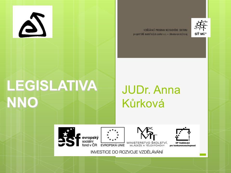 JUDr. Anna Kůrková VZDĚLÁVACÍ PROGRAM NEZISKOVÉHO SEKTORU projekt Sítě mateřských center o.s.