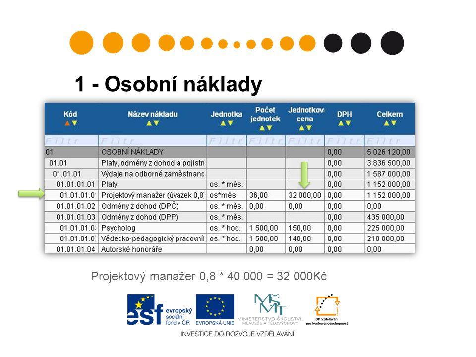 1 - Osobní náklady Projektový manažer 0,8 * 40 000 = 32 000 Kč