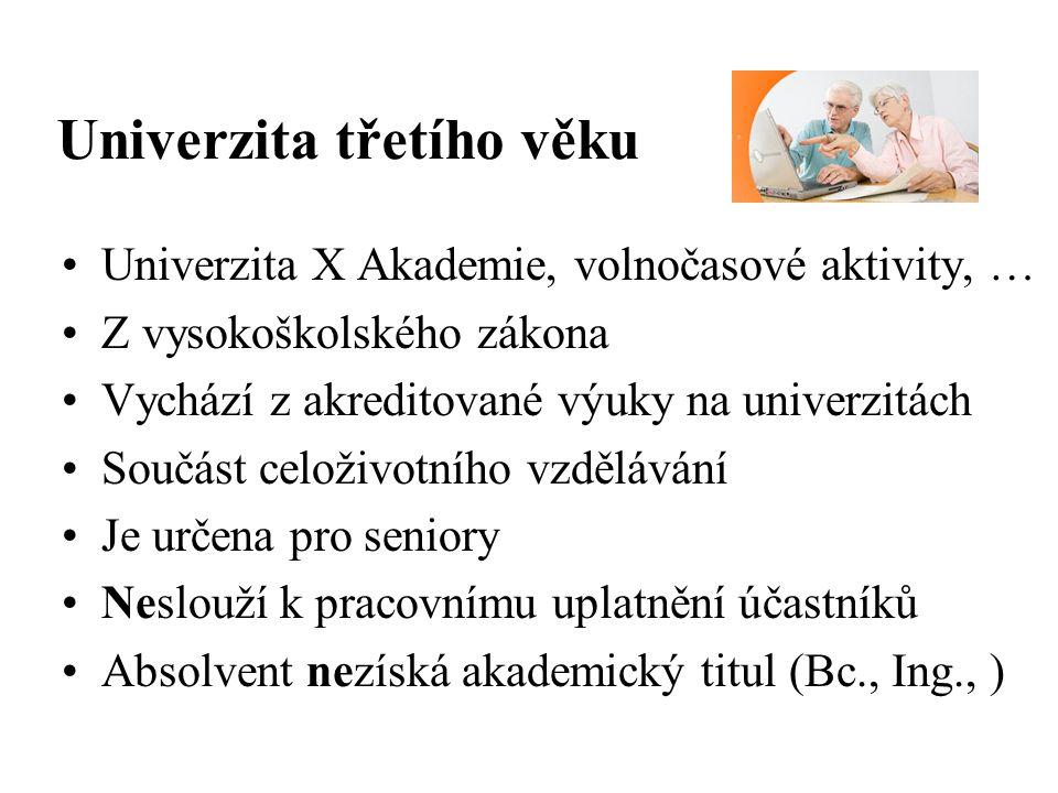 """Administrativa VU3V Zapojení účastníka (seniora) Organizuje konzultační středisko Vyplnění papírové """"Přihlášky –Jméno a příjmení, bydliště, dat."""