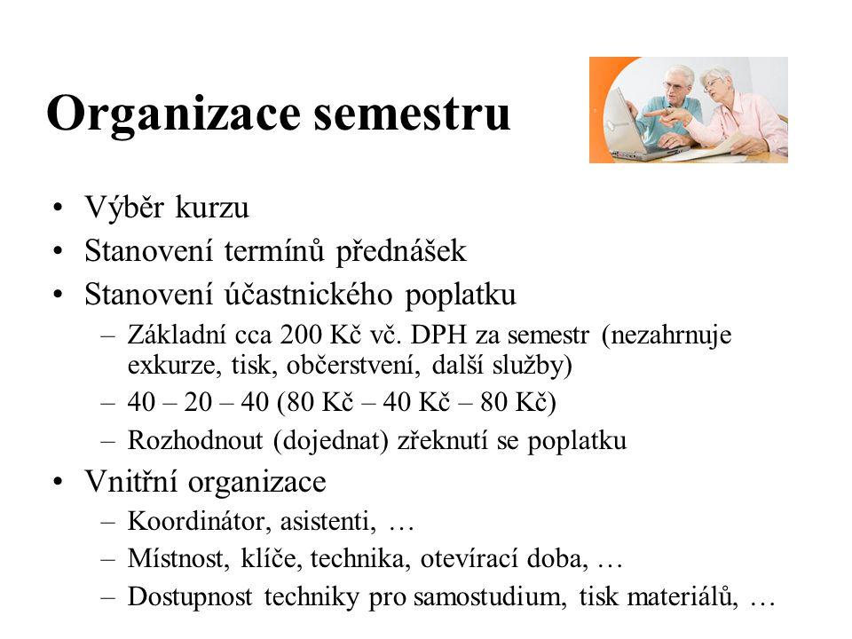 Organizace semestru Výběr kurzu Stanovení termínů přednášek Stanovení účastnického poplatku –Základní cca 200 Kč vč.