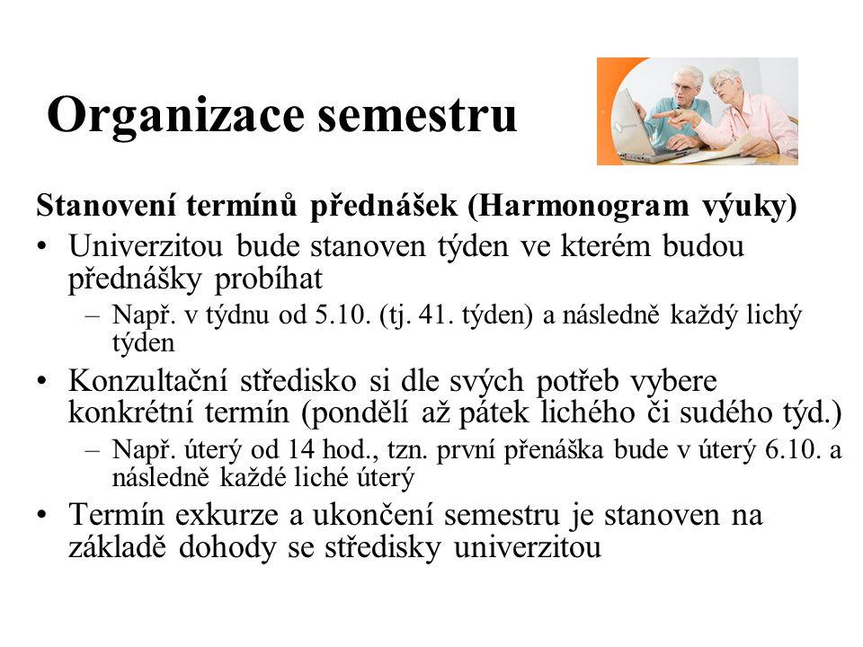 Organizace semestru Stanovení termínů přednášek (Harmonogram výuky) Univerzitou bude stanoven týden ve kterém budou přednášky probíhat –Např.