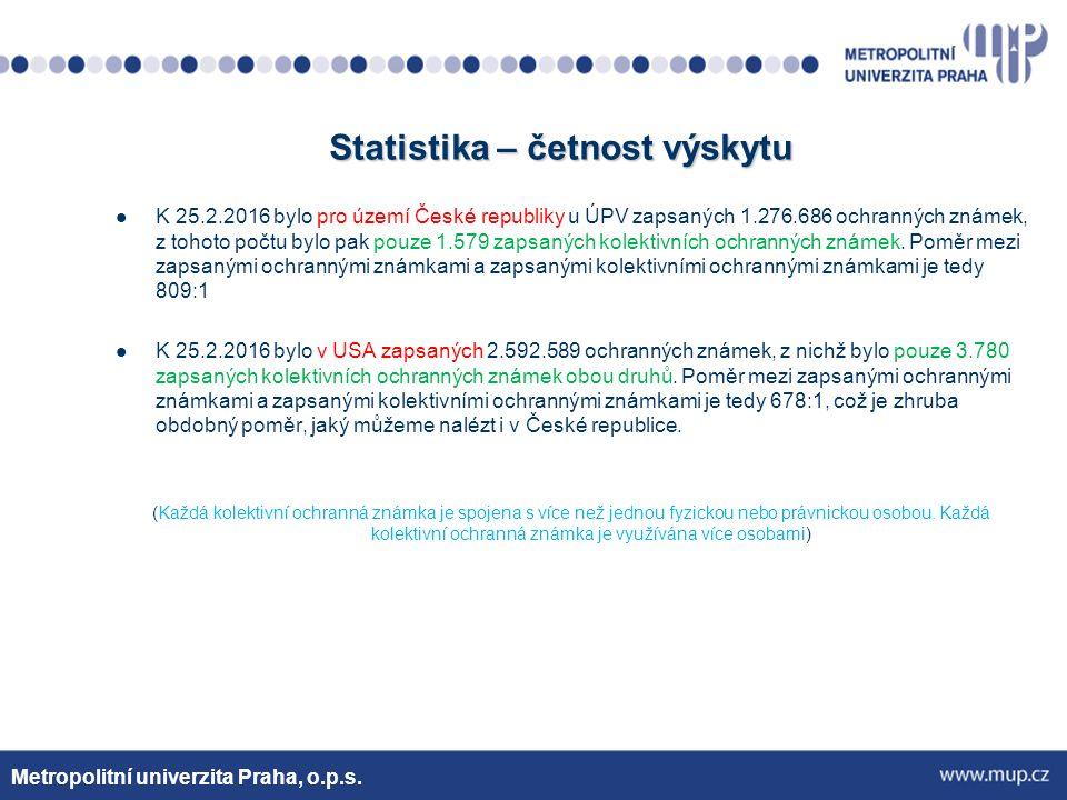 Statistika – četnost výskytu K 25.2.2016 bylo pro území České republiky u ÚPV zapsaných 1.276.686 ochranných známek, z tohoto počtu bylo pak pouze 1.579 zapsaných kolektivních ochranných známek.