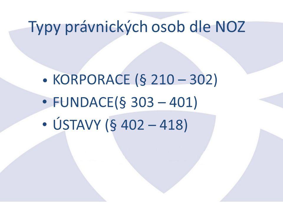 Typy právnických osob dle NOZ KORPORACE (§ 210 – 302) FUNDACE(§ 303 – 401) ÚSTAVY (§ 402 – 418)