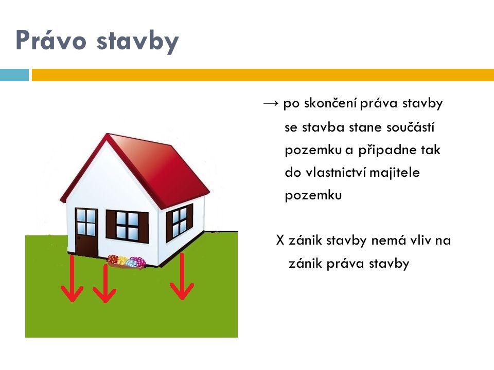 Právo stavby → po skončení práva stavby  se stavba stane součástí  pozemku a připadne tak  do vlastnictví majitele  pozemku  X zánik stavby nemá