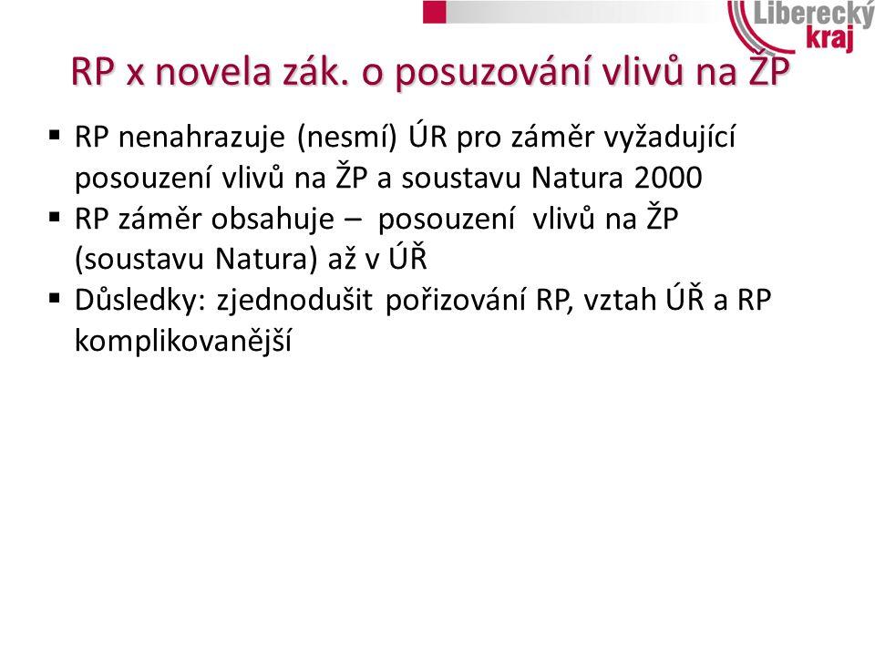 RP x novela zák. o posuzování vlivů na ŽP  RP nenahrazuje (nesmí) ÚR pro záměr vyžadující posouzení vlivů na ŽP a soustavu Natura 2000  RP záměr obs