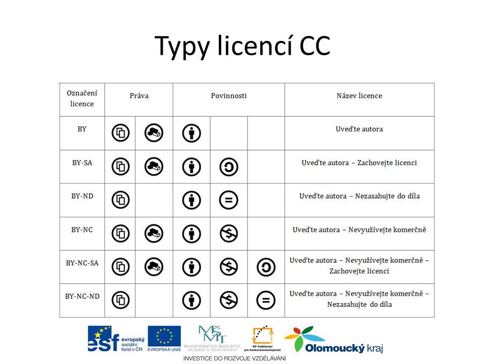 Typy licencí CC aabc